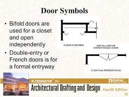 Door Symbol U0026 Garage Door Drawing Symbol WageuziArchitectural Floor Plan Door Symbols