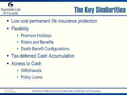 the key similarities low cost permanent life insurance protection