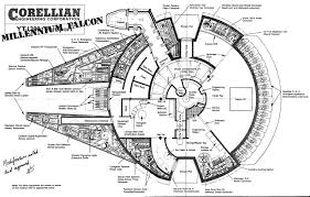 star wars what is the intended crew complement of the millennium falcon s schematics