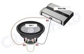 wiring a dual voice coil subwoofer wiring image five things to consider when setting up a subwoofer in your car on wiring a dual