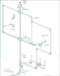 Bathroom Plumbing Vent Diagram Tecnomania Info