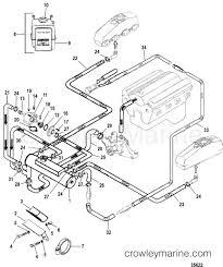 Mercruiser 4 3 wiring diagram beautiful mercruiser 454 engine diagram bravo 3 wiring diagram