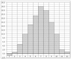 Контрольная работа по математике в формате ЕГЭ за класс ma e10 b2 177 innerimg0 png