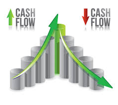 Why Its Important To Keep Track Of Your Businesss Cash Flow