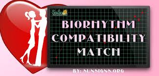 Biorhythm Match For Love Compatibility Sunsigns Org
