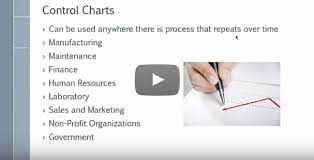 Application Of Control Chart In Manufacturing Where Are Control Charts Used Video