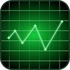 Sci Chart Scichart Scichart Twitter