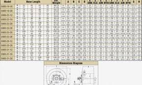 Iec Frame Size Chart Frame Size Of Motor Iec Foxytoon Co