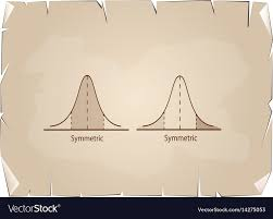 Bell Curve Chart Normal Distribution Chart Or Gaussian Bell Curve O