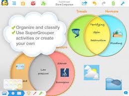 Kidspiration Venn Diagram Kidspiration Maps On The App Store