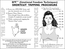 Eft Shorcut Chart In English Eft Tapping Chart Eft