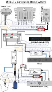 directv whole home dvr setup wiring diagram wiring diagram directv wiring diagram whole home dvr and hernes