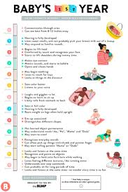 Baby Growth Development Chart Monthly Baby Milestones Chart