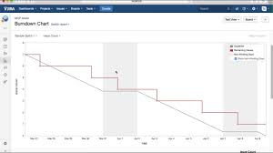 Jira Burndown Report Introduction Burndown Chart