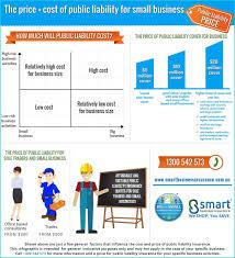 inspirational public liability insurance cost in australia low wallpaper ylt