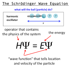 if you want to calculate the position of a particle in other words its mechanics the equation you use is the schrödinger wave equation