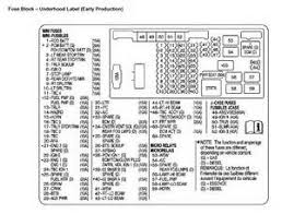 similiar 2003 bu fuse block diagram keywords 2000 chevy 3500 fuse box diagram fuse car wiring diagram pictures