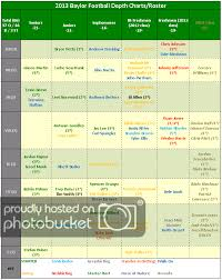 Baylor Football 2013 Scholarship Depth Chart Our Daily Bears