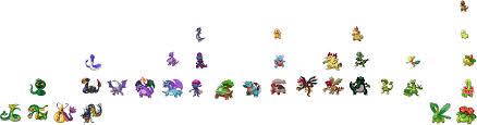 Evolution Www Pokemon Evolution Chart