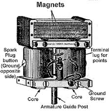 magneto ignition for gas engines sparkplug magnetos the following simple instructions for the care of the type ek magneto tell all that you need to know to help keep it in perfect condition