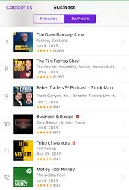 Podcast Charts Usa