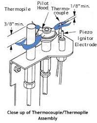 gas fireplace lighting pilot. gas fireplace repair pilot light lighting