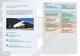 Download Pdf – Logistics And Transport Course Booklet Level 3 ...
