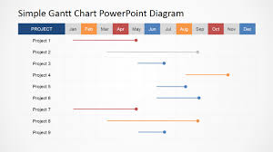 How To Make A Simple Gantt Chart Simple Gantt Chart Powerpoint Diagram