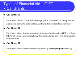 Ppt Financial Aid Powerpoint Presentation Free Download