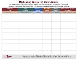 Medication Safety For Older Ohioans