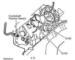 2005 equinox crank sensor location wiring diagram for car engine bmw coolant level low also 98 grand cherokee starter location likewise 1980 chevy fuse box diagram