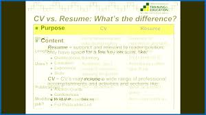 Resume Vs Cv Vs Biodata Maxresdefault Simple - Embersky.me