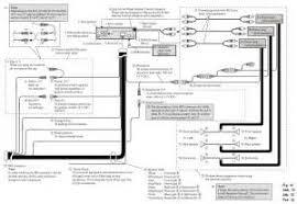 pioneer deh 150mp wire colors images pioneer deh 150mp wiring diagram color code pioneer get