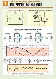 Электромагнитные волны контрольная работа > документы от пользователей Электромагнитные волны контрольная работа