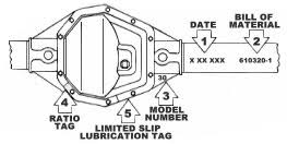 Differential Identification Chart Jeep Factory Axle Identification Chart Quadratec