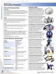 2008 Respiratory Protection By Airgas