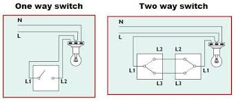 connection of two way switch facbooik com How To Wire A Two Way Switch Diagram connection of two way switch facbooik two way switch wire diagram