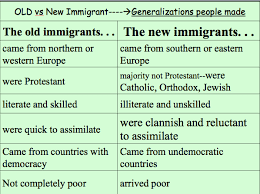 Old Immigrants Vs New Immigrants In Coursework Example