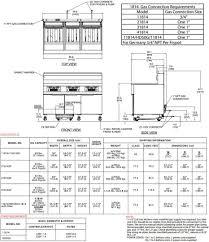 frymaster 31814gf frymaster 1814 main image · frymaster 1814 dimension guide