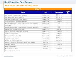 Sales Plan Template Ppt Elegant Action Plan Template Powerpoint