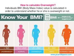 Diet Chart For Weight Loss For Female One Month Weight