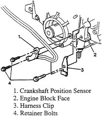 repair guides components systems crankshaft position sensor 24x crankshaft position sensor arrangement 3 1l and 3 4l vin e engines
