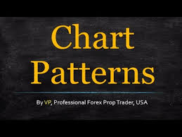 Forex Chart Patterns So Pretty But So Deceiving