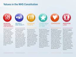 occupational therapy pre registration msc brunel university london individual organisations will develop and build upon these values tailoring them to their local needs the nhs values provide common ground for