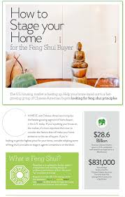water feng shui element infographics. Fengshui1 Water Feng Shui Element Infographics