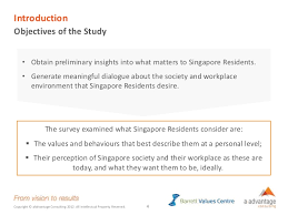 Singapore Ctt National Values Assessment Results Aug 2012