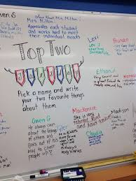 classroom whiteboard ideas. done- top 2 tuesday whiteboard message classroom ideas e