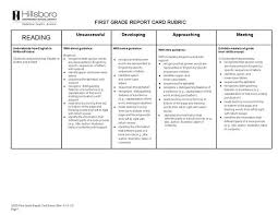 Standards Based Report Cards / Report Card Rubrics