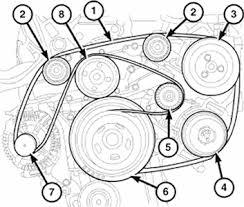 2007dodge sprinter engine diagram fixya chuckster57 51 gif