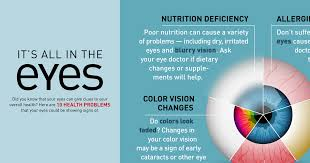 Infographic 10 Health Problems Your Eyes Could Be Showing